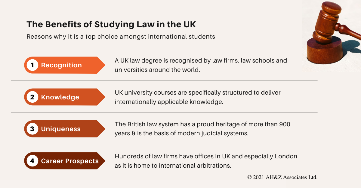 Why_study_law_in_uk