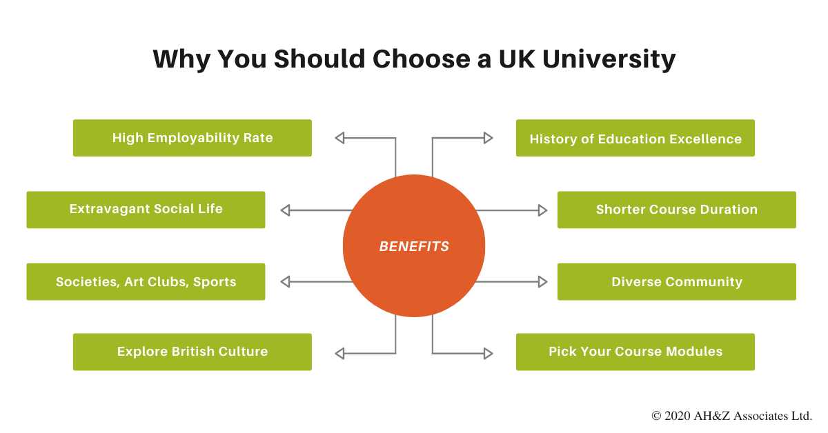 Why_Choose_UK_University