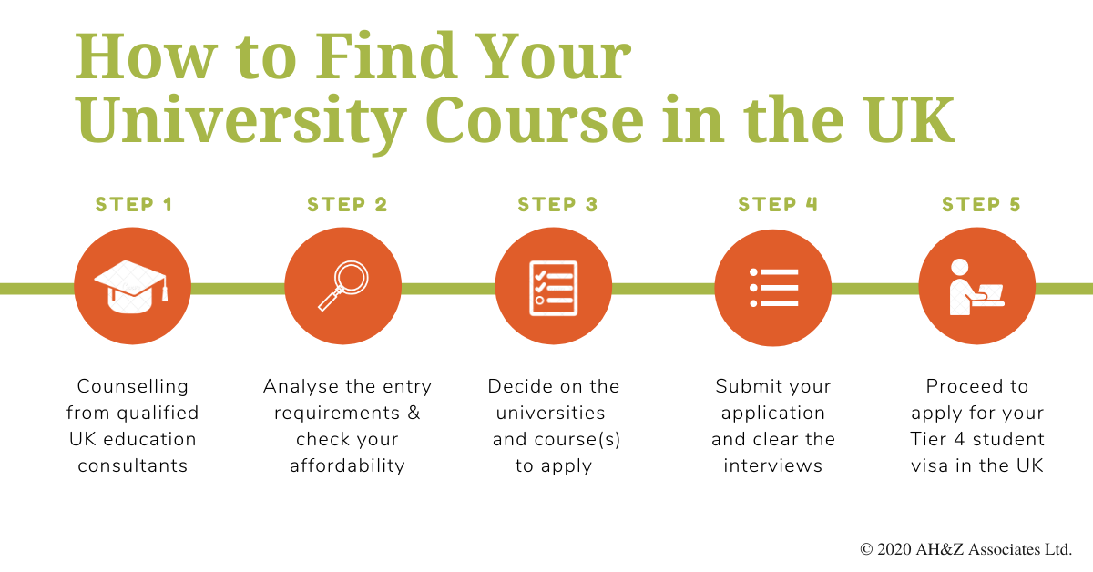 How_to_Choose_UK_University_Course