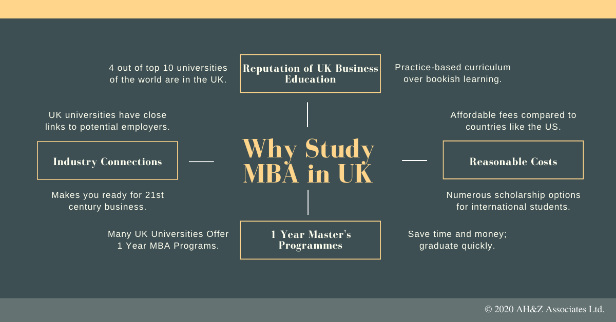 Why_Study_MBA_in_UK