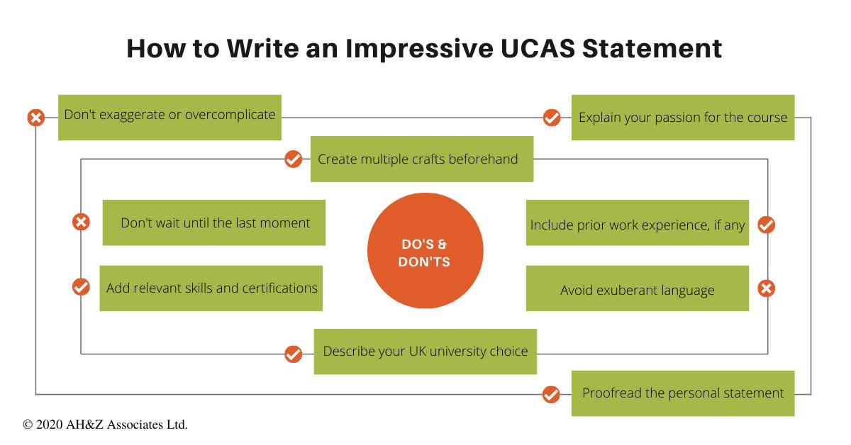 Ucas_statement