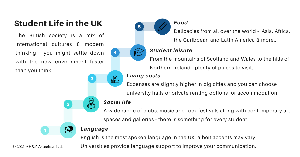 Student_Life_in_UK
