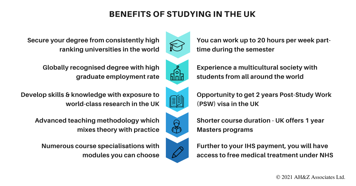 Benefits_of_UK_Study